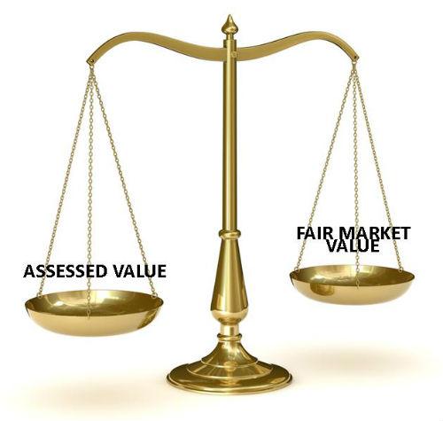 Massachusetts Assessed Home Value VS Fair Market Value.
